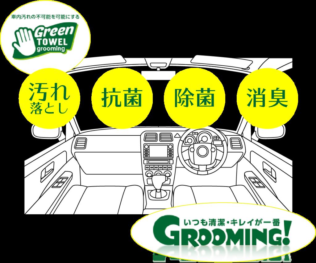 車内汚れの不可能を可能にする、グリーンタオル